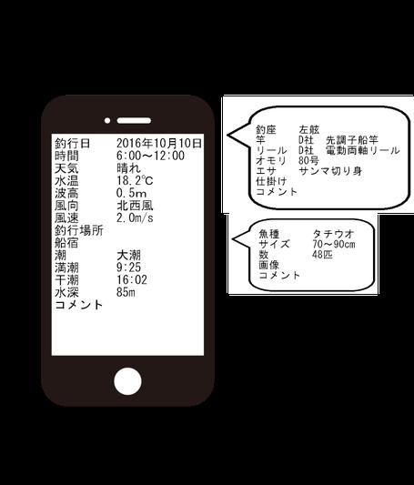 スマートフォンアプリ,釣果記録,釣果,釣り,魚,魚記録,釣り手帳,画像1