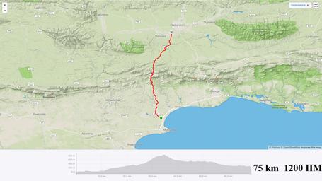 Etappe auf der Radreise Garden Route: Mossel Bay nach Oudtshoorn - Höhenprofil