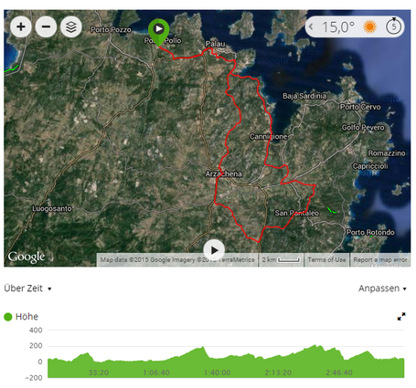 Rennradtour porto pollo - San Pantaleo