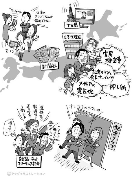 拝啓、日本の大マスコミ様イラスト