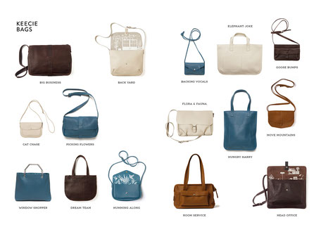 Book design and Art direction by Marijke Lucas - Lucas & Lucas for Dutch bags and accessories label Keecie - OVERVIEW BAGS
