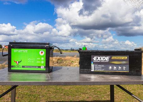 Bulltron Batterie, LiFePO4, Lithium Batterie im Wohnmobil, Autarkie, Leben im Wohnmobil
