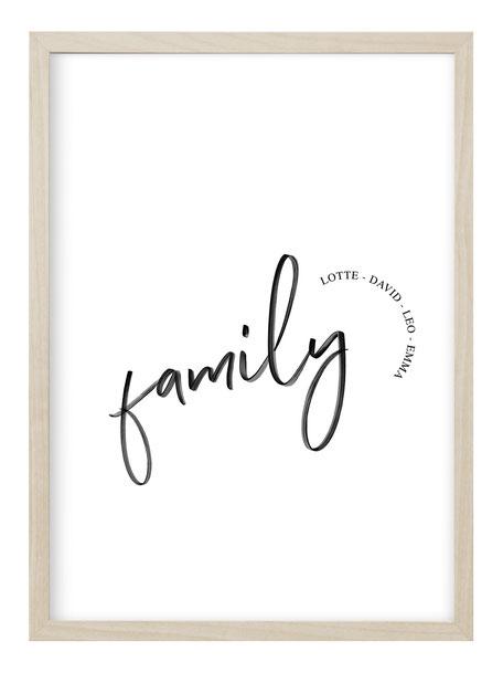 personalisierbare poster, personalisierte Geschenke, personalisierte Kunstdruck, Kunstdruck mit Namen, personalisierte Geschenke, geschenkidee Familie, Familien poster, poster mit Namen, poster Geburt, poster Kindername