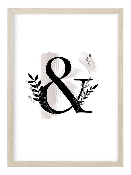 Geschenkidee Hochzeit, Poster Shop, Poster, Kunstdruck, Geschenkidee Weihnachten, Geschenkidee Jahrestag, Familien Geschenk, Poster Onlineshop, Kunstdruck Onlineshop, Buchstaben Poster, Buchstaben Print, Buchstaben Kunstdruck
