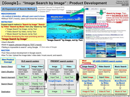 Image Search by Image