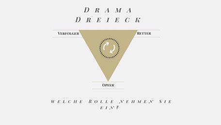 Drama-Dreieick - Dramen in Teams, Martina M. Schuster