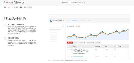 Google Adwords 広告の配信・運用代行なら、空のポケット(仙田利夫)