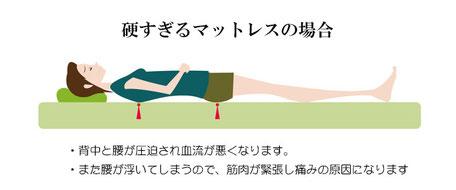 硬すぎるマットレスの寝姿勢