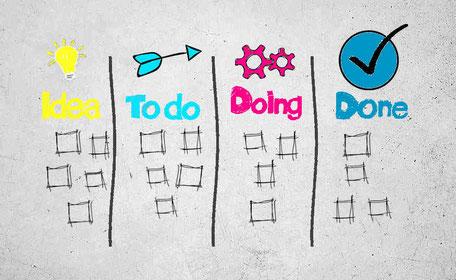 Kanban | 5S | 7 habits | Eisenhower | Stand up