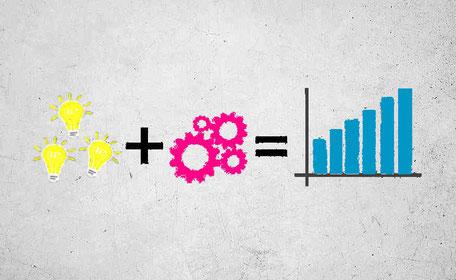 Lean | TPM | Agil | Kaizen| kontinuierliche Verbesserung | Verschwendungsarten | Wertstomanalysen | Prozessanalyse