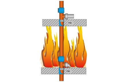 Brandschutzverbinder bei RSP®