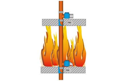 Brandschutzverbinder Variante von RSP®