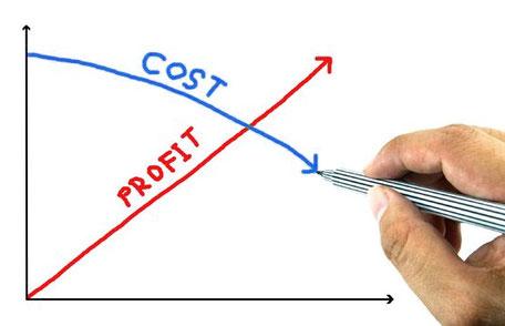 Laufende Kosten SEO Suchmaschinenoptimierung