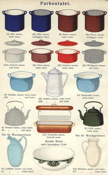 Katalog von 1913