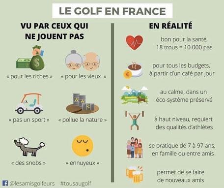 Le golf santé, le golf pour tous les budgets, le golf pour toute la famille au Golf de Montereau la Forteresse 77 en Seine-et-Marne Fontainebleau