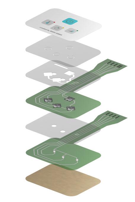 Aufbau einer Folientastatur, einzelne Folienschichten Roos GmbH