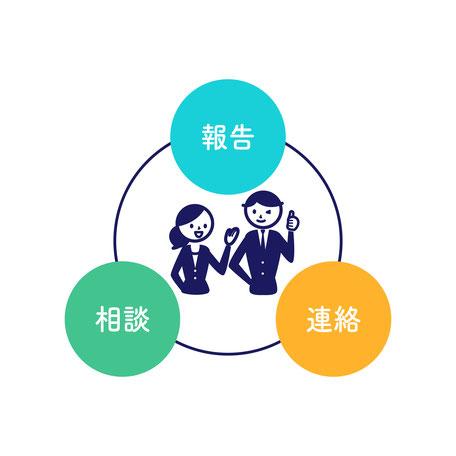 報連相(報告・連絡・相談)のイメージ(福岡・九州・広島)