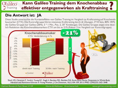 Galileo Vibrationstraining, Knochenabbau, Studie, Vibrationsplatten, Meinungen: www.kaiserpower.com