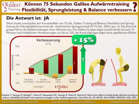 Galileo Vibrationstraining, Flexibilität, Sprungleistung, Balance, Studie, Vibrationsplatten, Meinungen: www.kaiserpower.com