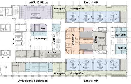 Neubau OP-Planung