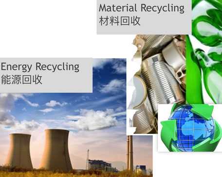 Energie-Recycling - Moduleinklusive
