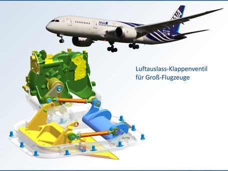 Aufbau eines Luftauslass-Klappenventils für Großflugzeuge