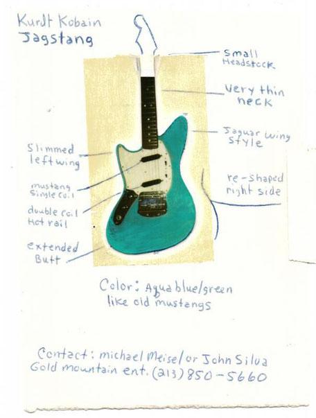 Cobains Entwurf für den Fender Custom Shop