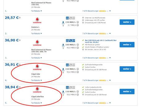 Vodafone GigaCube Check24 Übersicht