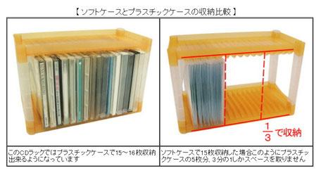CDソフトケース おすすめ 収納
