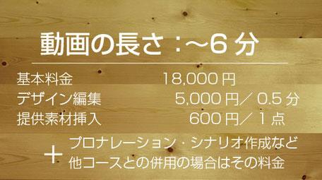基本料金 18,000円、デザイン編集5,000円/0.5分
