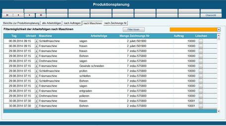 Produktionsplanung Betriebsdatenerfassung