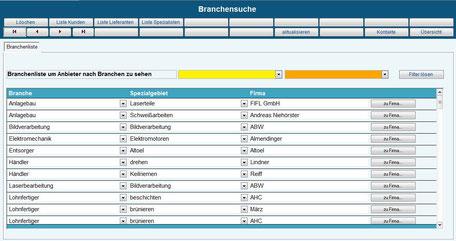 Prüfmittelveraltung, Betriebsdatenerfassung ERP System PPS AMUN
