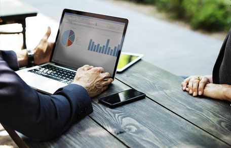 Privat 24h Performance Analyse Entwicklungsziel Maßnahmen SBC