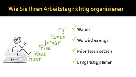 Training für Organisation und Zeitmanagement. Hochrhein, Wiesental, Lörrach, Basel, Zürich, Waldshut