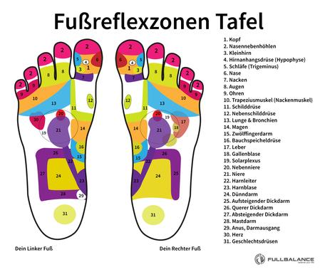 Wie kommen Körper und Geist wieder in Einklang? Mit einer Abyanga-Massage in Augsburg Hochzoll bei Sui SabaySabay