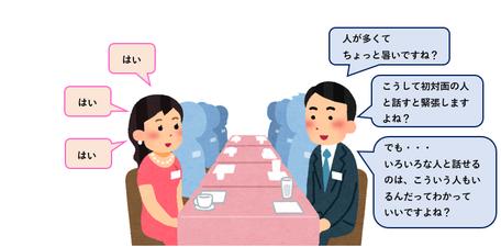 お見合いの席で、男性が3つの質問をして、女性が「はい」と3回こたえている図