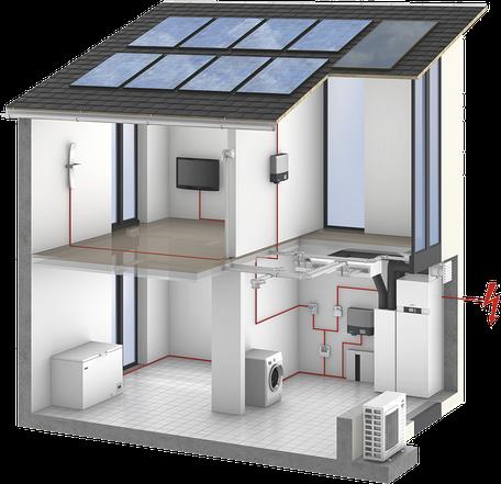 Photovoltaikanlage, Solarstrom