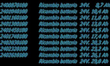 renergize_bolzano_rigenerazione costruzione batter iper biciclette e monopattini