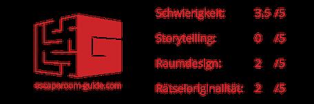 Bewertung von Erlebniscon Bern auf escaperoom-guide.com