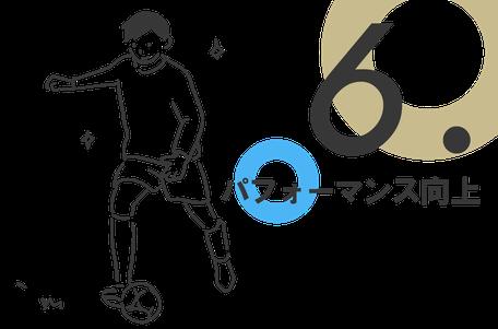 大阪のパーソナルトレーニング スポーツの動きが良くなる
