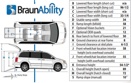 2016 Dodge Caravan with Rear Entry Ramp