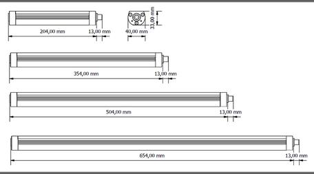 Abmessungen LED Maschinenleuchte ALPHA
