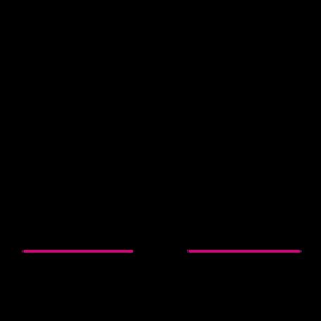 hueftumfang-schnittmuster-messen-naehen