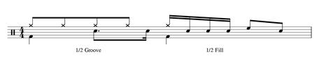 Schlagzeug Groove und kurzes Fill