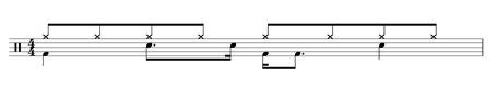Schlagzeug Groove
