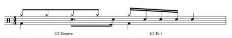 Schlagzeug Fill und Groove Noten