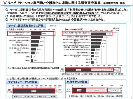 http://www.mhlw.go.jp/file/05-Shingikai-12601000-Seisakutoukatsukan-Sanjikanshitsu_Shakaihoshoutantou/0000051731.pdfより引用