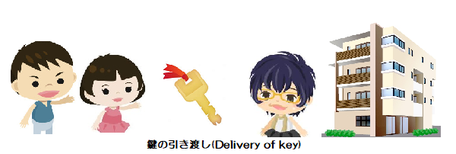 Delivery of key