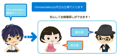 ChintaiGallery will enter in the neutral position. You can look for peace of mind to your room.