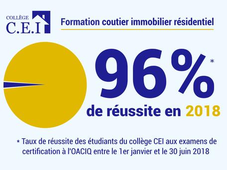 Exceptionnel taux de réussite au collège CEI en 2018